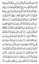 The Noble Qur'an, Page-130
